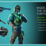 GeForce Fortnite Bundle 2018