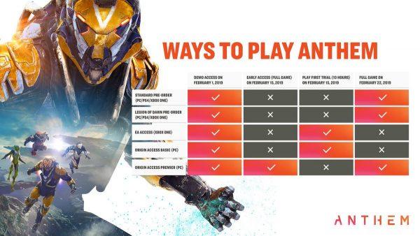 ways to play Anthem