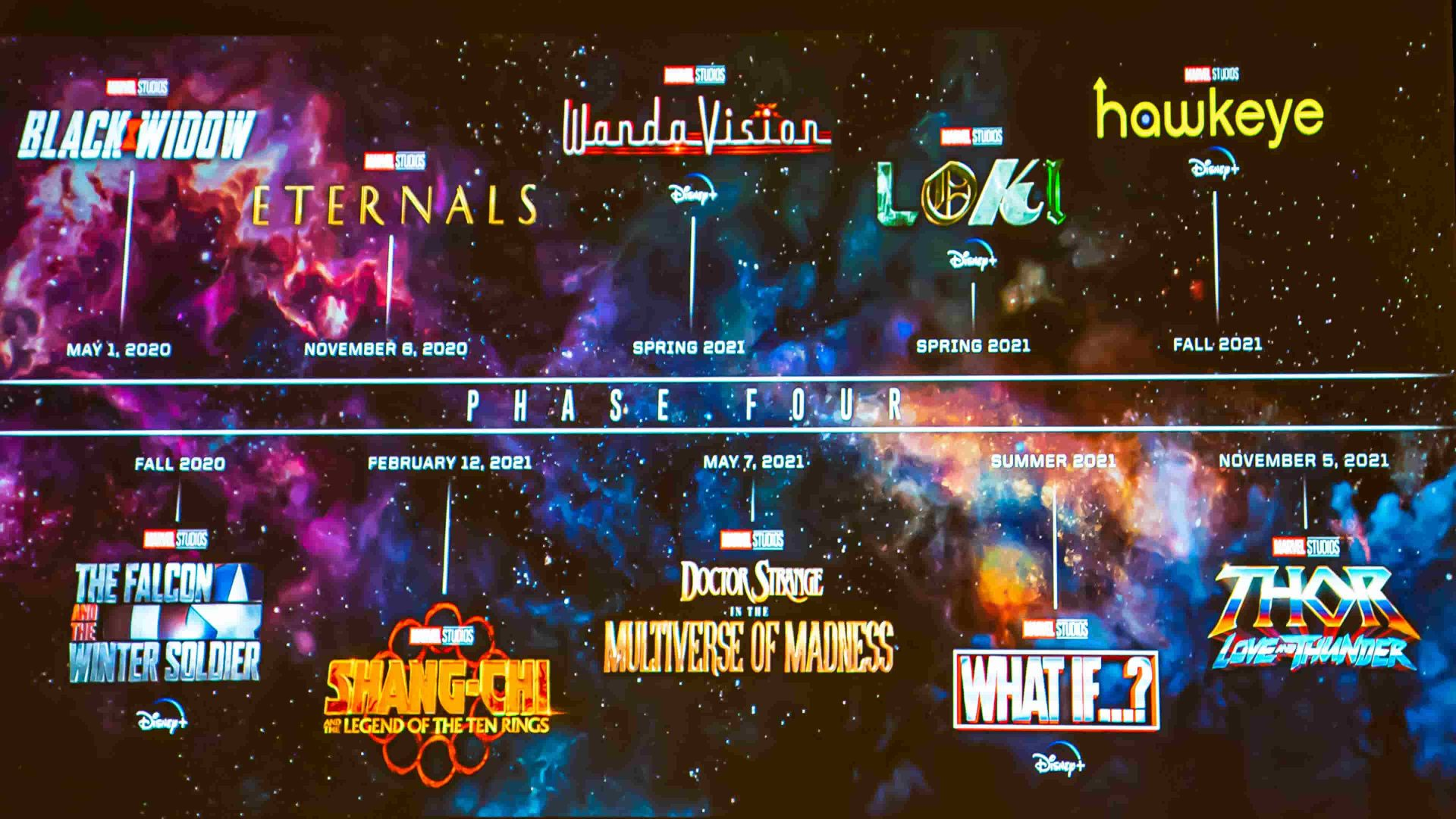 Marvel MCU Phase 4